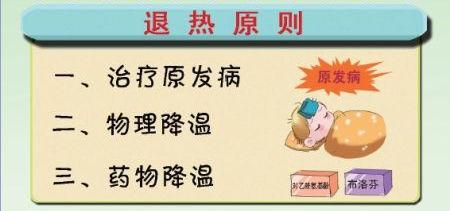 退热原则――摘自《崔玉涛图解家庭育儿》