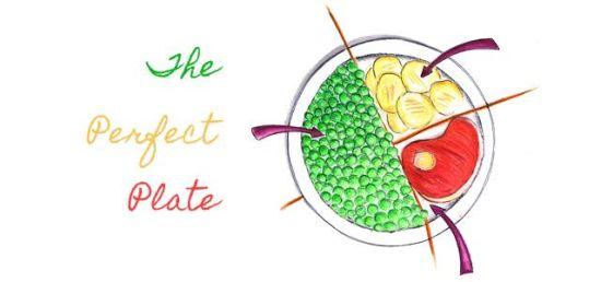 娜迪亚眼中的完美餐盘颜色搭配