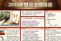 2010年基金年终排名
