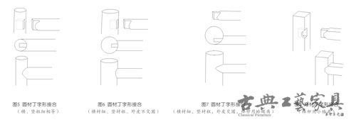 王世襄讲家具结构之结合(图)