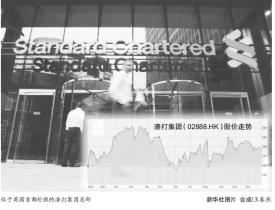位于英国首都伦敦的渣打集团总部 新华社图片 合成/王春燕