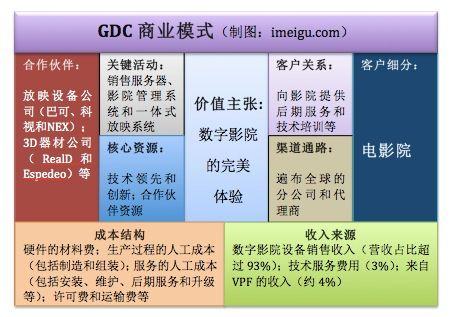 http://www.feizekeji.com/chanjing/233616.html