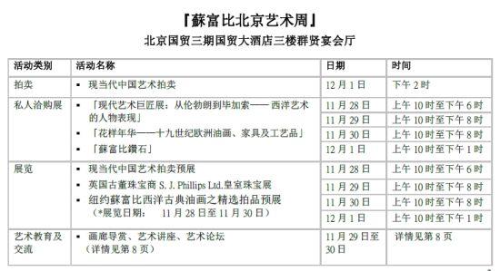 苏富比北京艺术周安排