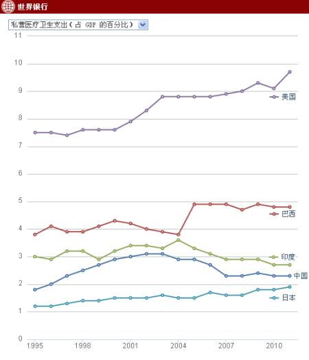 美国gdp什么时候位居世界迪_全球GDP排名出炉 中国以131735.85亿美元位居第二