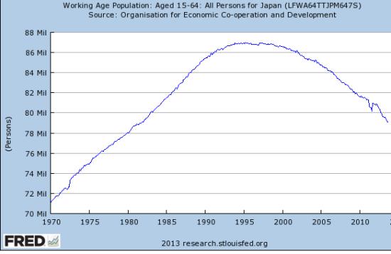 中国人口老龄化_中国真实人口总数