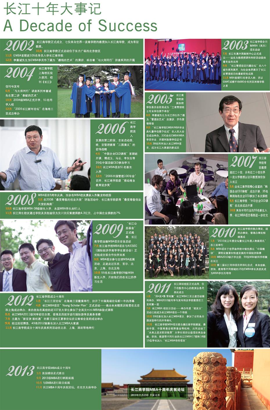 长江商学院MBA十周年回顾