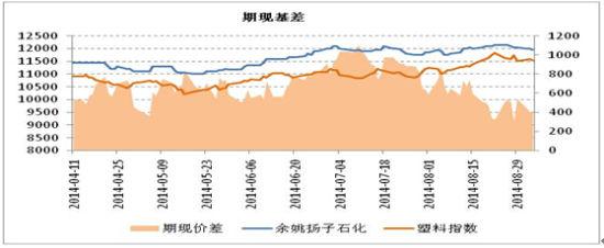 国信期货:后市偏强LLDPE市场择机做多机会