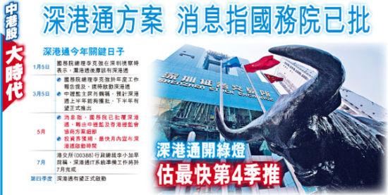 港媒:音讯称深港通已获国务院核准。图像来历 香港经济日报