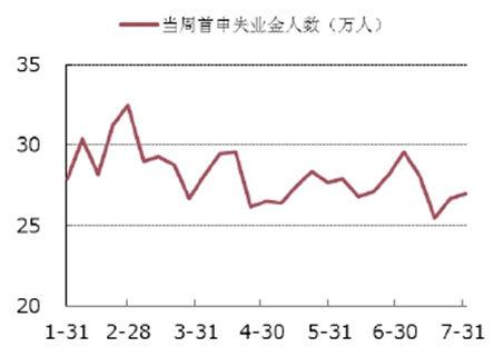 中原期货(周报):金价震荡区间