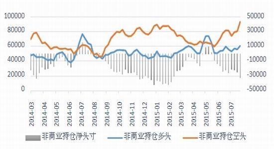 鲁证期货(周报):铜价低位支撑