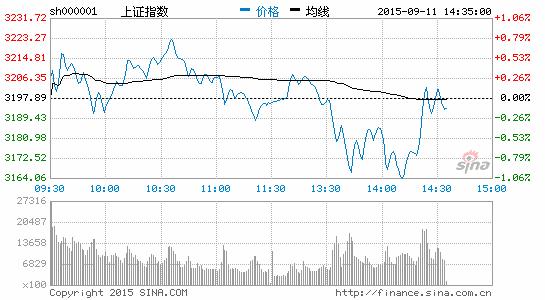 远望谷股票