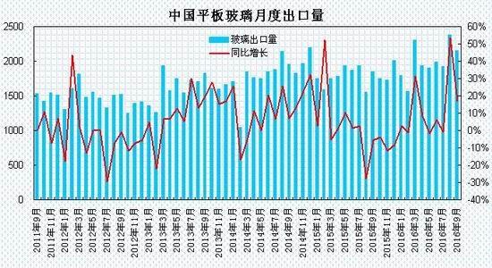 瑞达期货:淡季供应增加