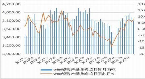 广州期货:螺纹震荡偏强