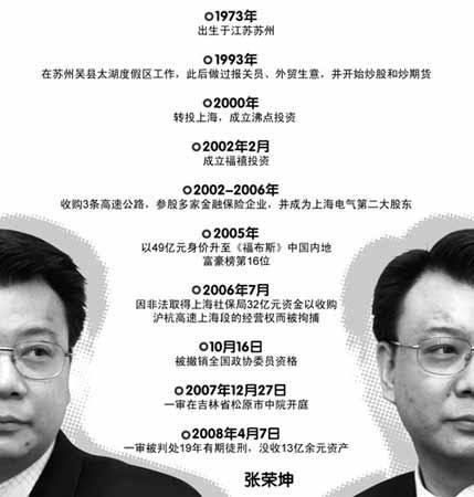 张荣坤一审被罚近16亿元创最高纪录
