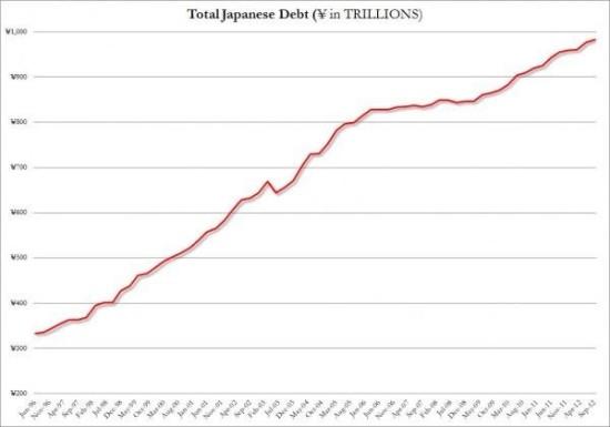 国债占gdp_四年来的美国经济 奥巴马的答卷