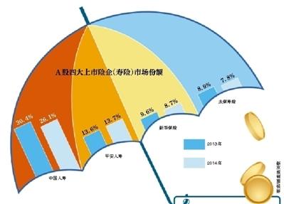 全自动雨伞的内部结构