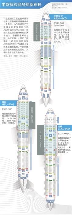 厦航飞机座位分布图