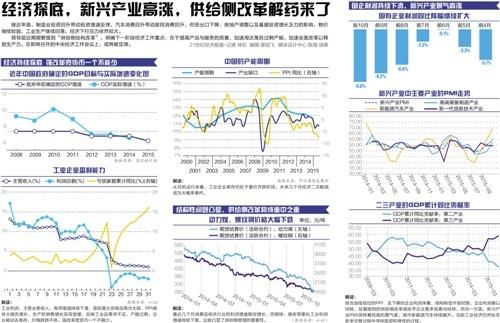 中央经济工作会议前瞻:宽财政稳货币改供给将是主调