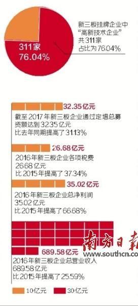 """打造""""风险投资之都""""全国首个创投周在广州启动"""