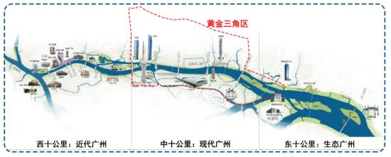广州首个建筑景观精细化指引出炉