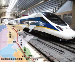 京沪高铁800亿土建项目招标