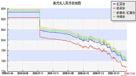 受国际铝产量增长打压07年沪铝呈阶段下跌趋势