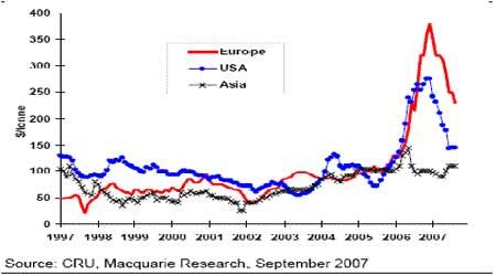 受到伦锌大幅下跌带动沪锌期价开始探底行情(2)