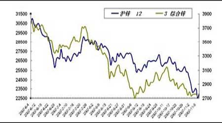 套利研究:大豆市场消费升温近强远弱格局再现