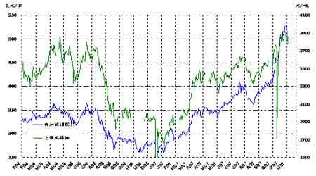 能源价格持稳于高位等待确认新的方向