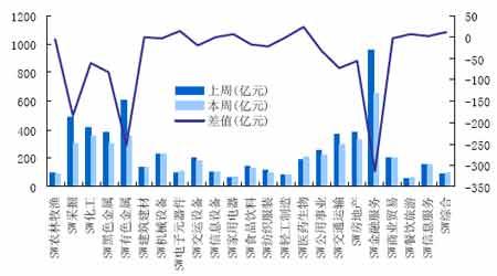 宏观经济:今年信贷增速明显偏快