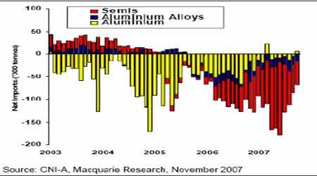 市场研究:期铝成本价提升总体仍处于筑底阶段(3)