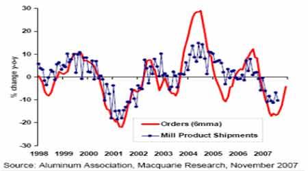 市场研究:期铝成本价提升总体仍处于筑底阶段(4)