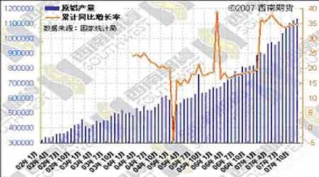 铜价短期反弹结束继续向下寻求支撑