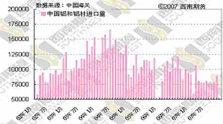铜价短期反弹结束继续向下寻求支撑(2)