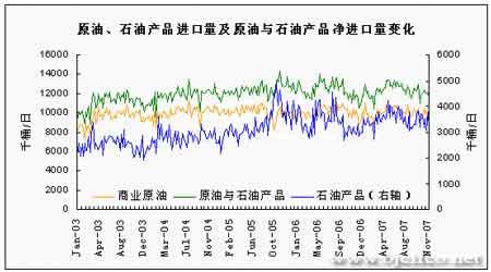 美联储化解市场忧虑原油止弱转强再向辉煌(3)