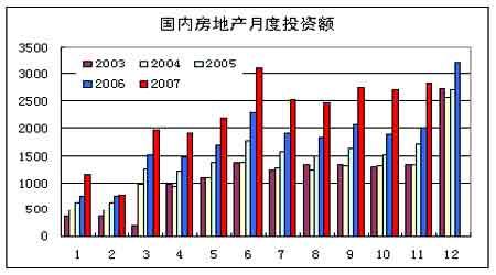 年度报告:供求紧平衡铜价仍将高位运行(3)