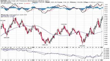 全球经济担忧引发金价回落沪期金继续跟随探底(2)