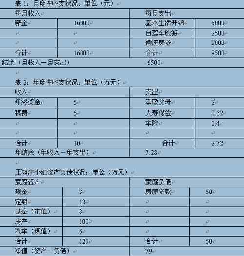 广州文艺大龄女如何调整资产配置