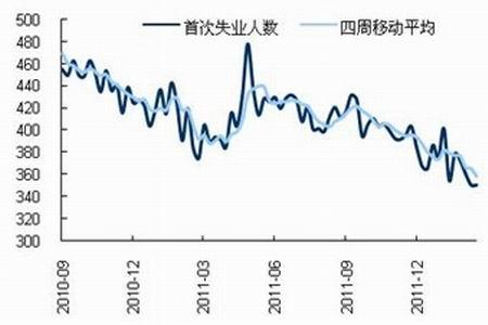 中国人口数量变化图_人口数量趋势