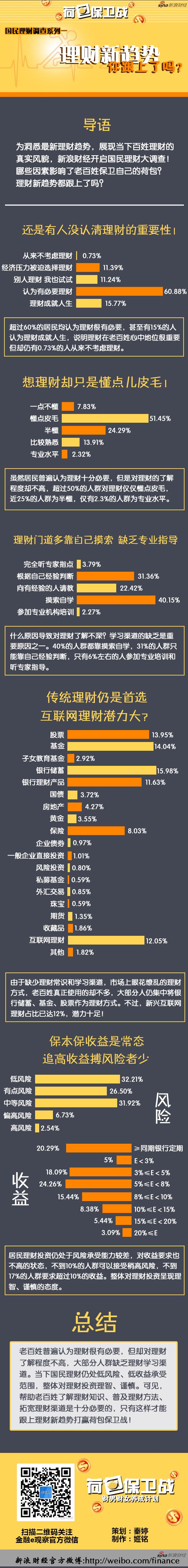 超过50%的人对股票收益只懂点皮毛