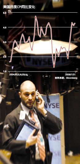 美债市投资者忧心通胀失控贴钱避险
