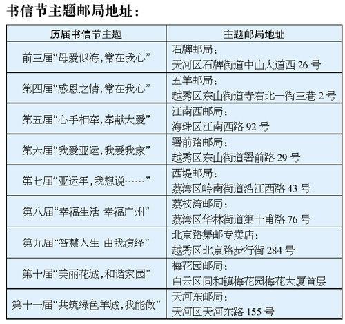 第十二届广州市中小学生新闻节_滚动小学_新开学生日书信死亡图片