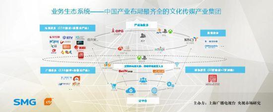 持续完善产业生态圈!成都电子信息产业功能区将建7大产业社区