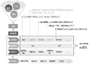甘肃刚泰控股(集团)股份有限公司公告(系列)_焦