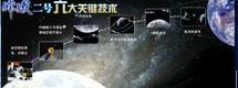 嫦娥二号六大技术