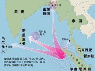 海啸影响示意图