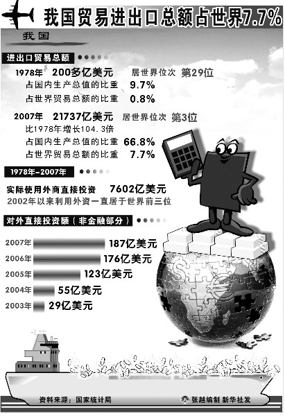 我国经济总量占世界的_我国抑郁症占世界图