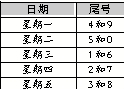 北京13日起启动第二轮机动车尾号限行轮换