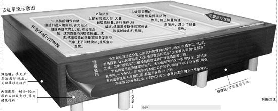 农村平房吊炕图_农村型男_农村回锅肉_农村老大哥 ...