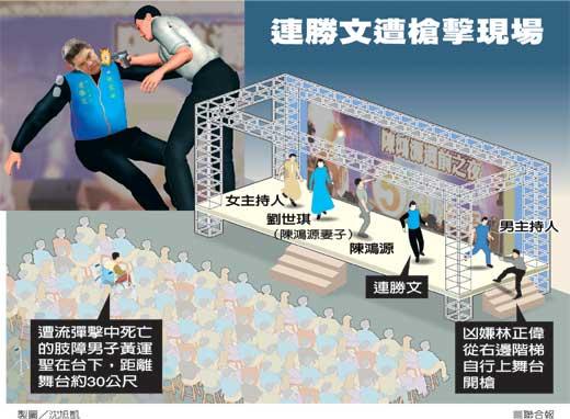 事件模拟图。 来源:台湾《联合报》